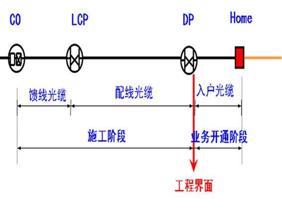 高压锅工作原理和电路图