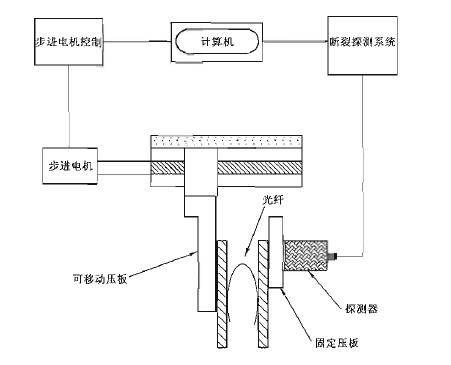 两点控制电机电路图