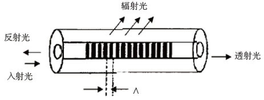 锗管功率放大器电路