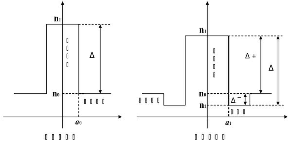 玻璃拉丝机电路图