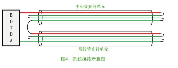 电力线条一次接线图